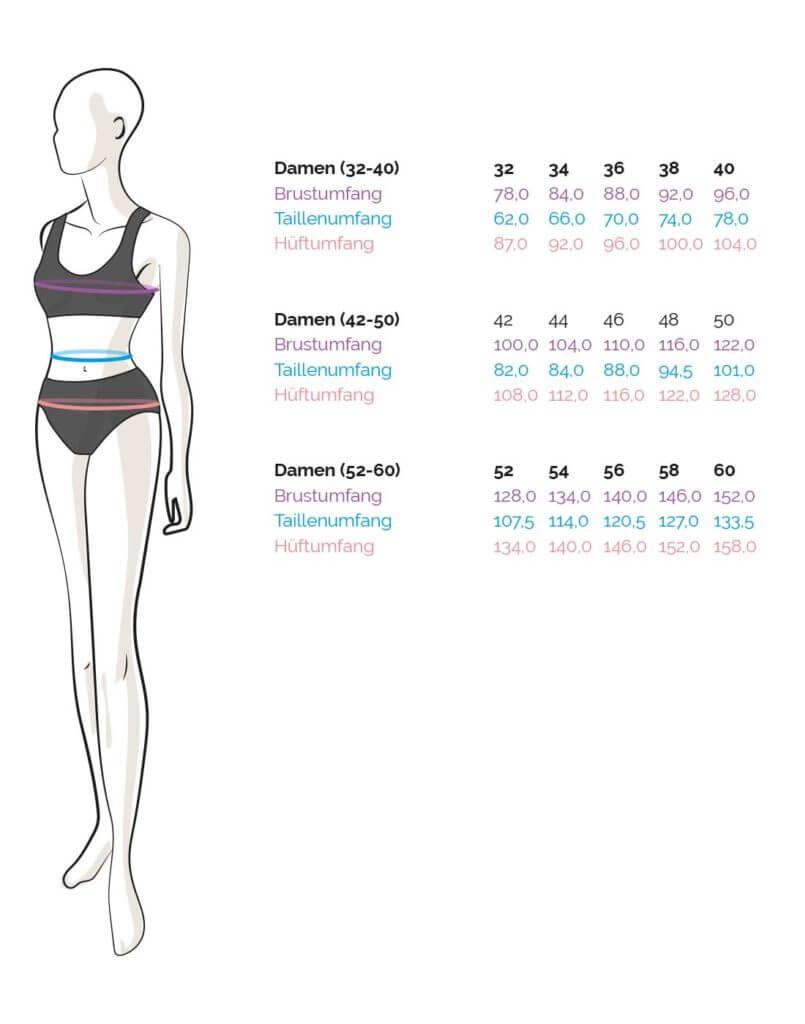 Maßtabelle Damenoberbekleidung 32-60