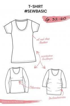 Maßtabelle mit Fashionfigurine zum Maß nehmen für selbstgenähte Nähprojekte